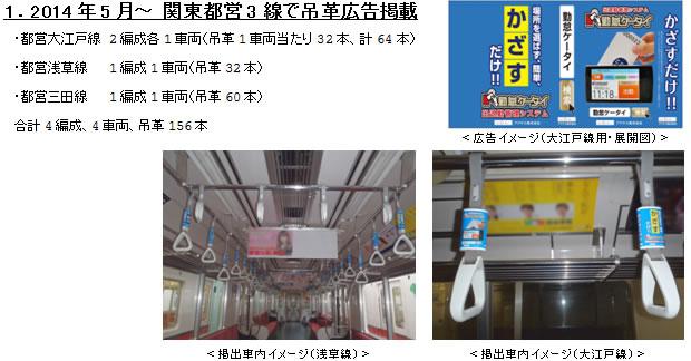 2014年5月〜関東都営3線で吊革広告掲載